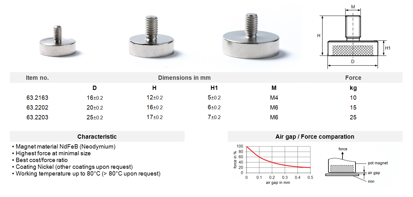 Pot magnets Neodymium with external thread